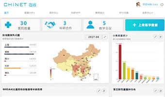 CHINET数据云平台